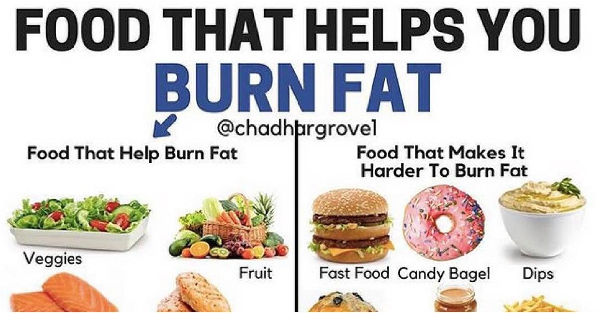 Foods That Help You Burn More Fat | POPSUGAR Fitness