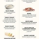 The ultimate ingredient substitutions guide.