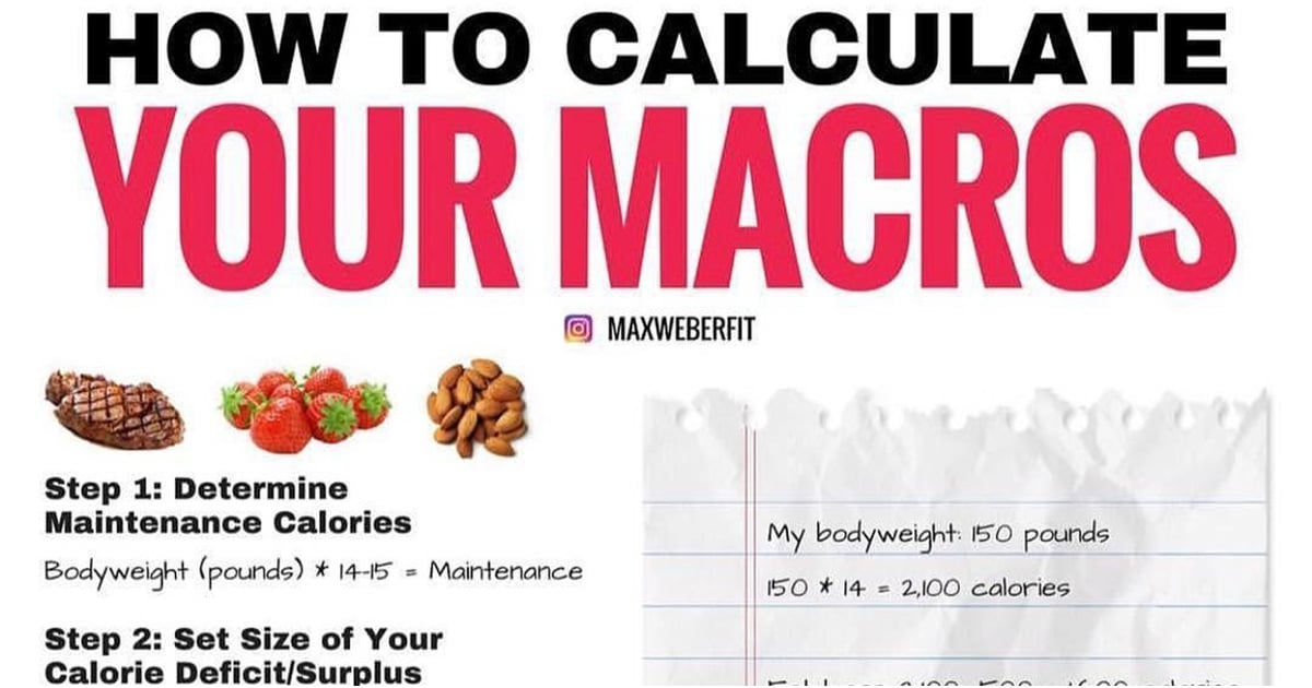 How to Calculate Macros | POPSUGAR Fitness