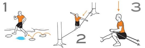 How to Ski Like Bode Miller