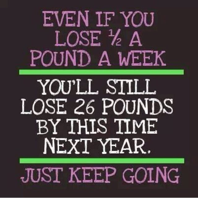 Losing Weight Quotes Chalkboard Weightloss Quotes  Popsugar Fitness