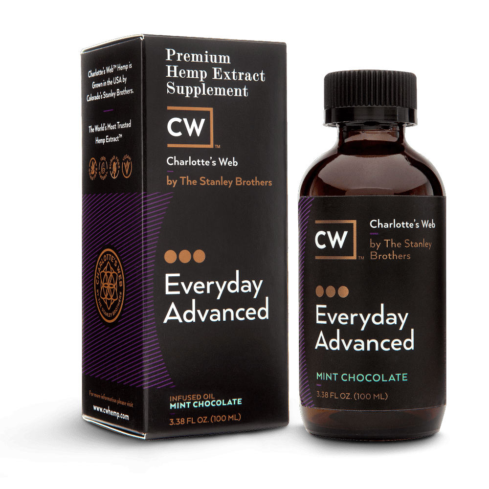 """CW """"Everyday Advanced"""" Hemp Oil in mint chocolate flavour"""