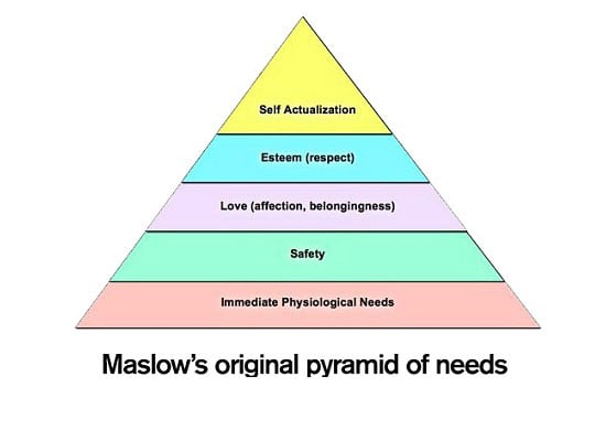 Maslows pyramid of needs rebuilt with parenting on top popsugar maslows pyramid of needs rebuilt with parenting on top popsugar love sex ccuart Image collections