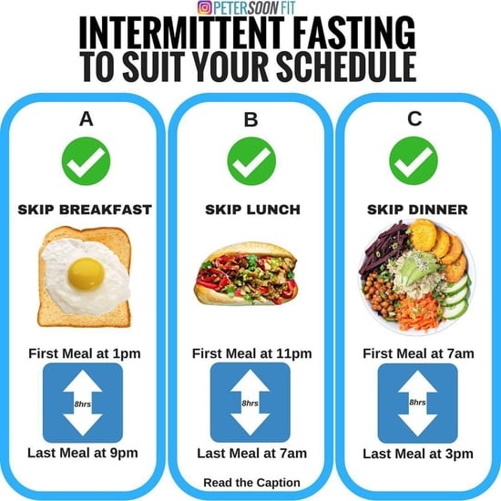 Intermittent Fasting Plan Ideas