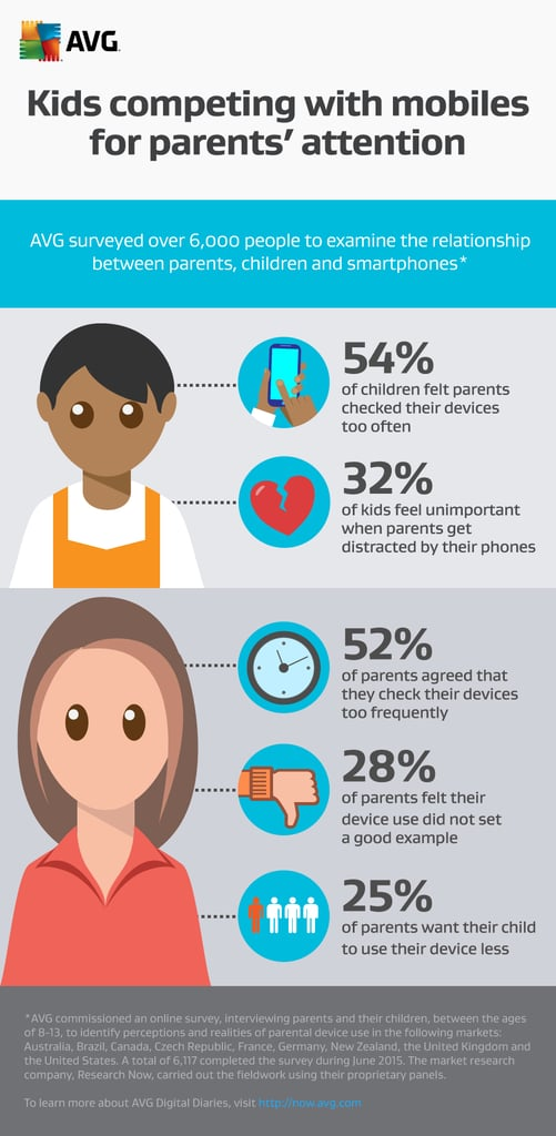 Children Feel Their Parents Spend Too Much Time On Devices Popsugar Family