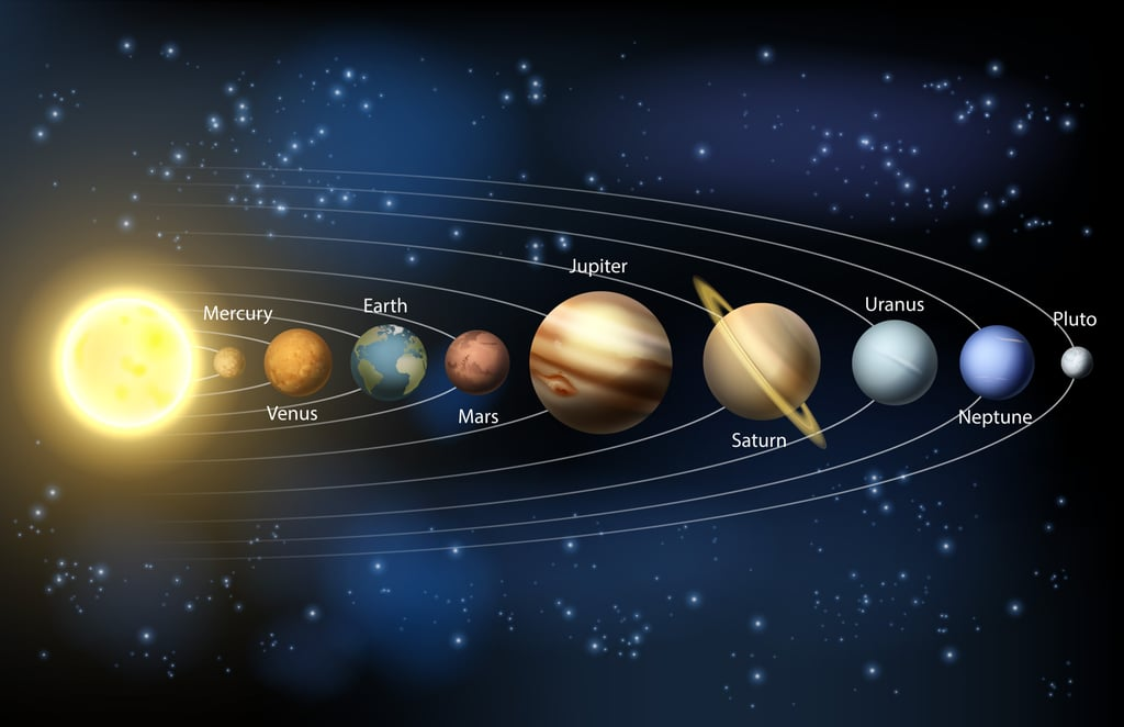 Real Pluto Planet