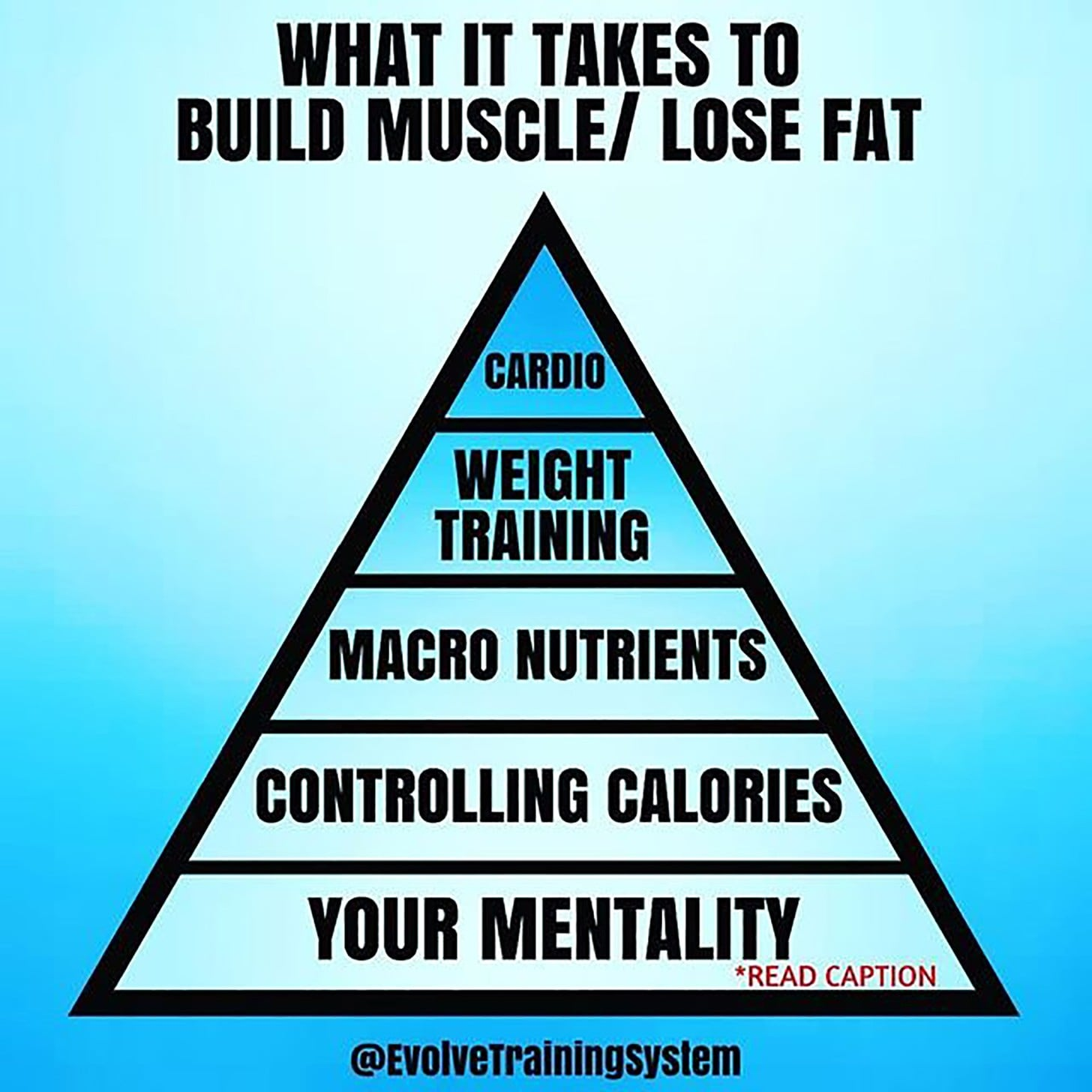 Ways to lose weight fast even if its unhealthy