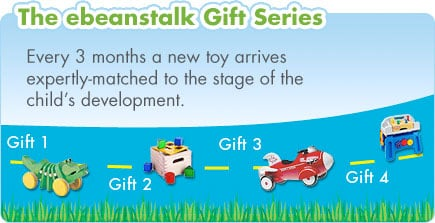 The Gift That Keeps on Giving: eBeanstalk.com