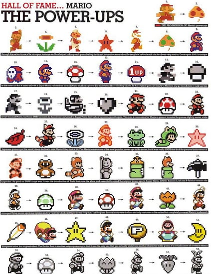 The History of Mario and His Power-Ups