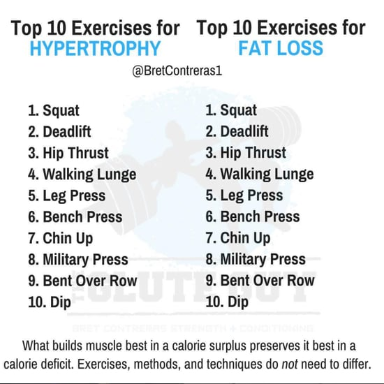 Best Exercises For Fat Loss and Muscle Gain