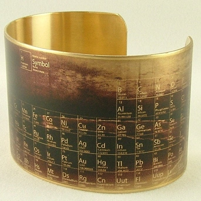 Your love of science just needs one more thing accessories your love of science just needs one more thing accessories this brass periodic table urtaz Images