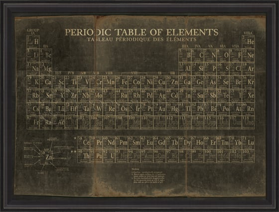 Framed Periodic Table Of Elements Print 900 Periodic Table Art