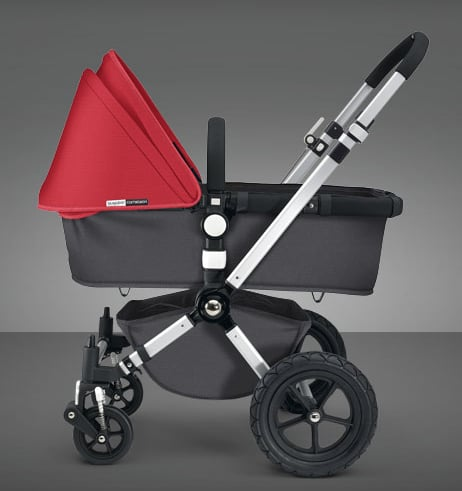 What's Your Stroller Budget?