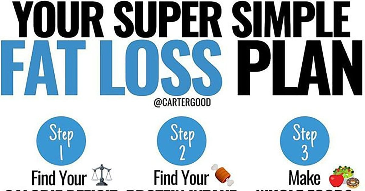 d60f4ecf6e3 Simple Fat-Loss Plan From Fat-Loss Coach