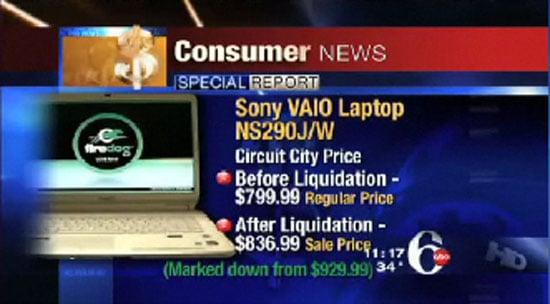 Circuit City Liquidation