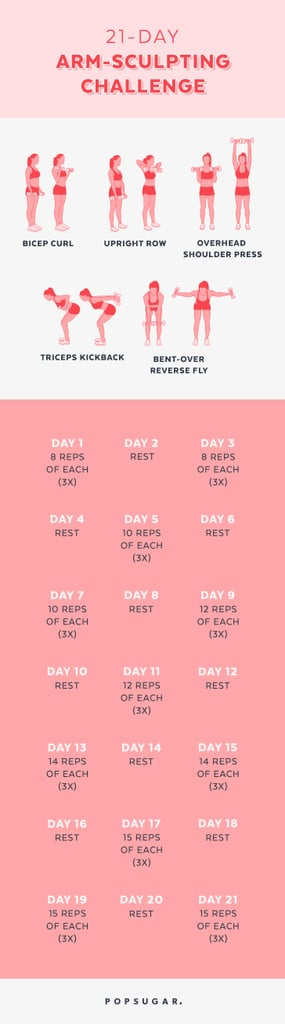 The 3-Week Plan