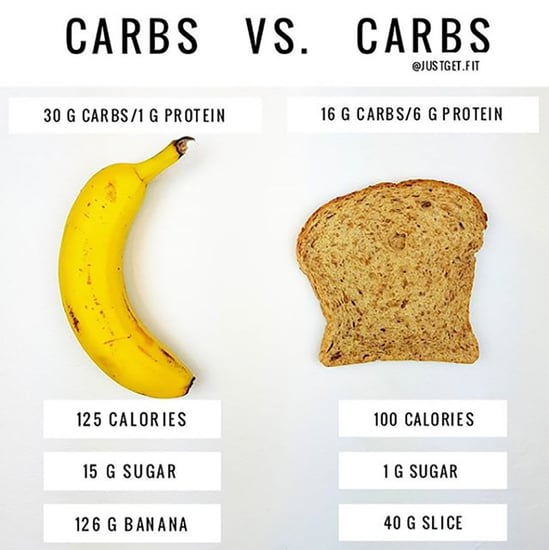 Weight Loss and Carbs