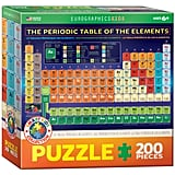 EuroGraphics Periodic Table of Elements Jigsaw Puzzle
