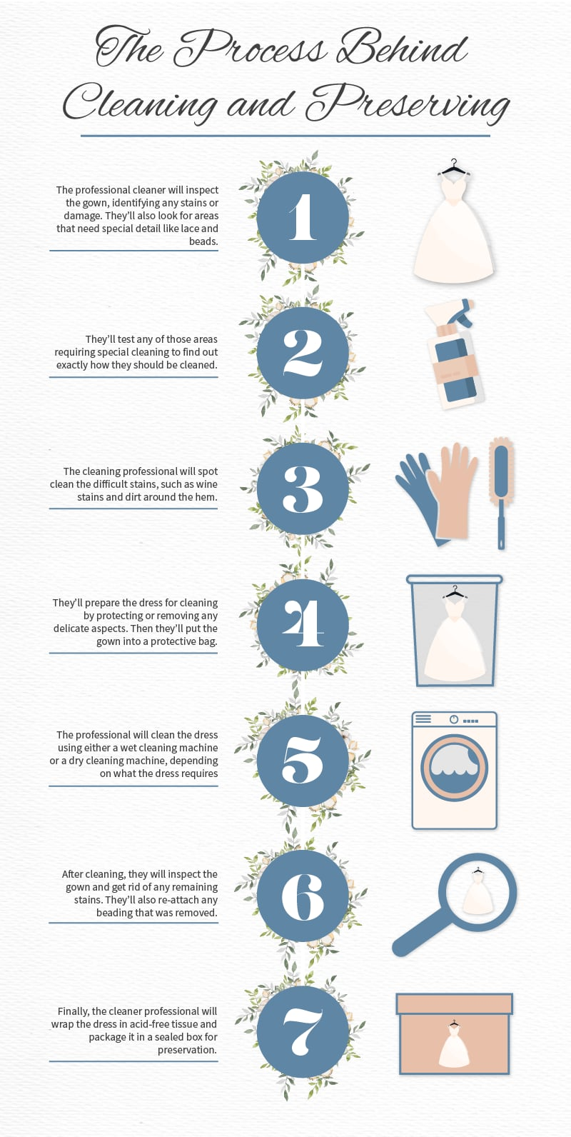 How to Clean and Preserve a Wedding Dress - Mulberrys Garment Care