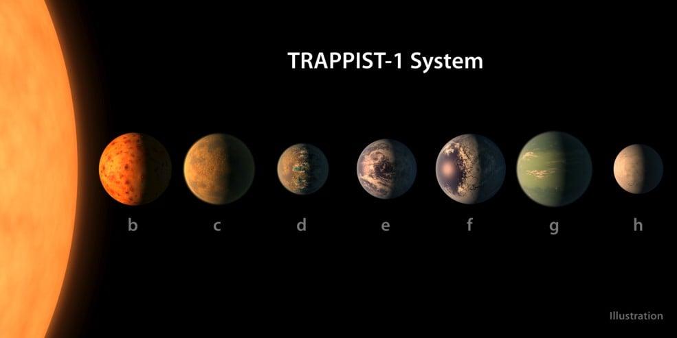 أفضل 7 أسماء للكواكب السبع 7NamesFor7NewPlanets تويتر