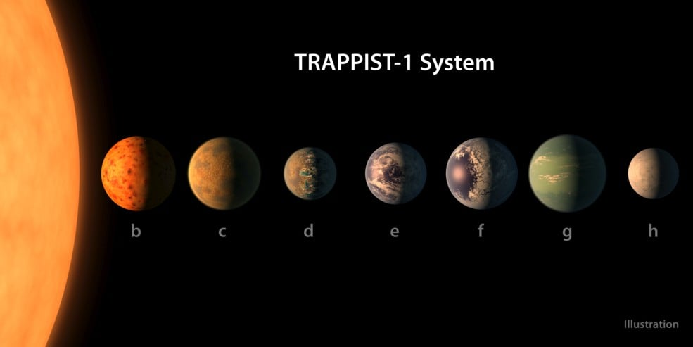The Internet Has a Lot of Hilarious Ideas on What to Name the 7 Planets NASA Discovered