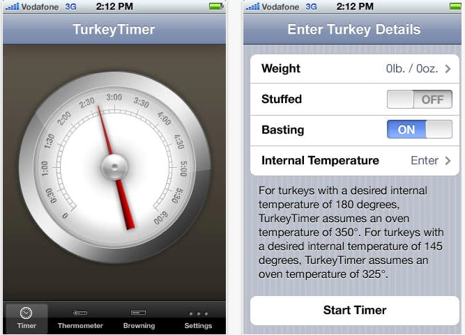 The Turkey Timer