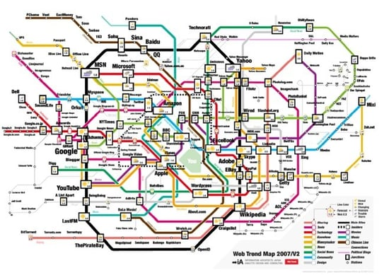 A Tube Map of the World Wide Web