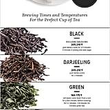 How to steep every kind of tea.