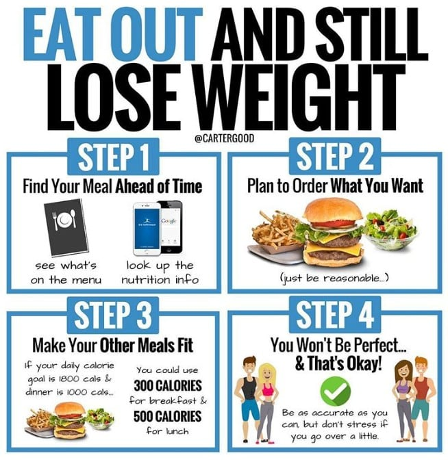 how to eat and lose weight