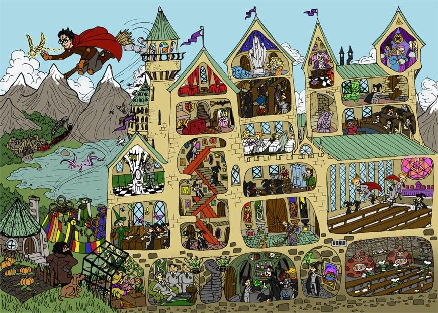 Inside Hogwarts