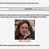 "Statistical ""Which Character Are You?"" Personality Quiz Results"