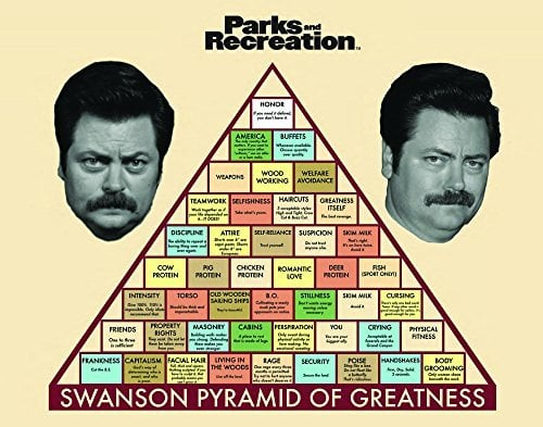 Ron Swanson Pyrmaid of Greatness ($4)