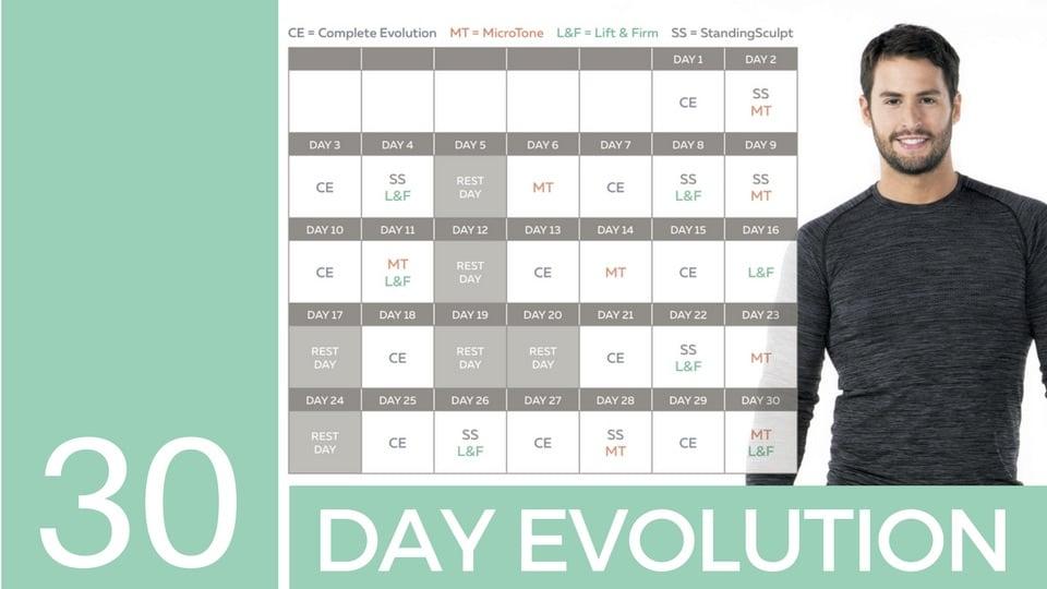 P.Volve 30 Day Evolution