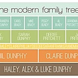 Modern Family Tree Art Print