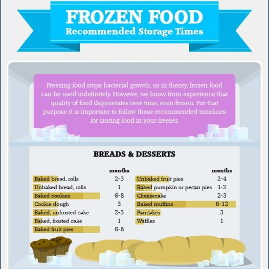 How Long Can You Freeze Food?