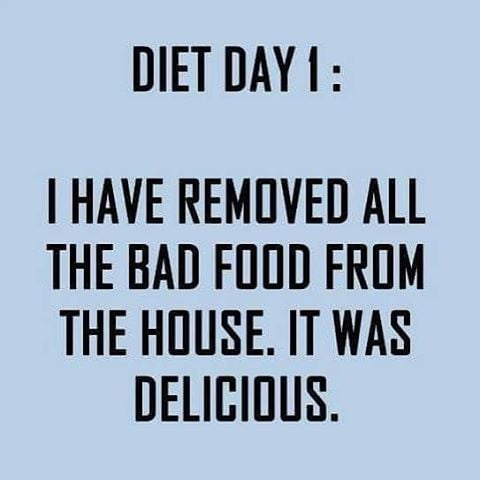 Funny Quotes About Food And Weight Loss Popsugar Fitness
