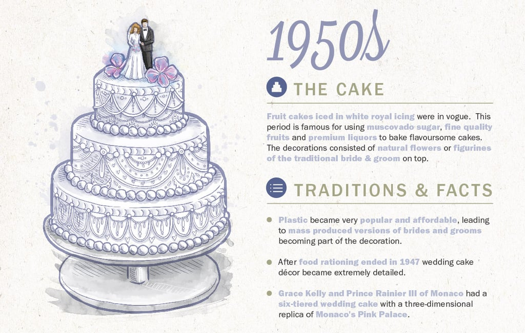 A Century of Wedding Cake Designs That Are Literally Food For Thought