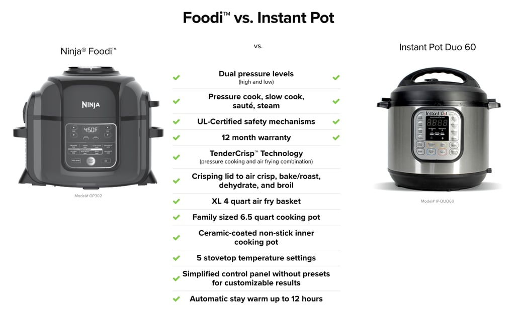 Foodi Vs Instant Pot A Breakdown What Is The Ninja