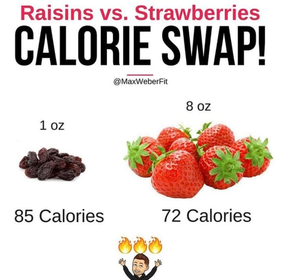 Why You Shouldn't Eat Raisins For Weight Loss