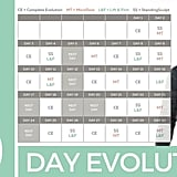 P.Volve 30 Day Evolution