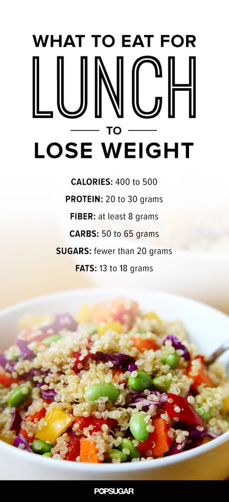 What to Eat at Each Meal to Lose Weight | POPSUGAR Fitness ...
