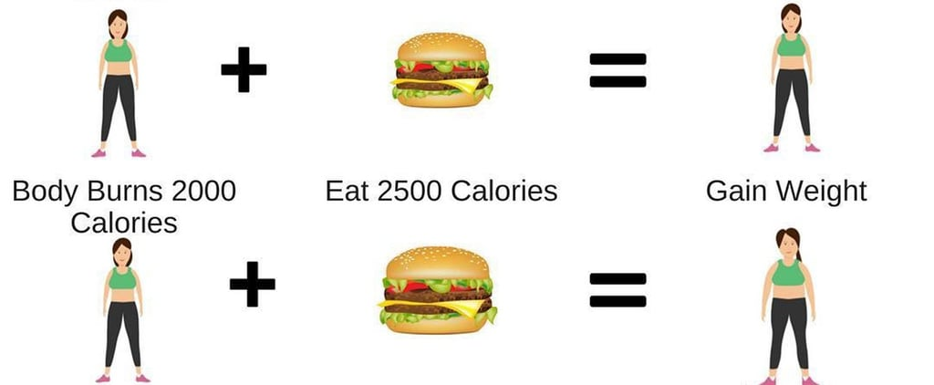 How Many Calories You Should Be Burning and Eating
