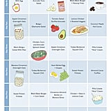Take a Look at the First Week of Meals