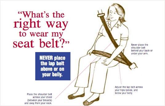 Seat Belt Safety For Pregnant Women Popsugar Moms