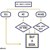 The process of trying to justify buying more books.