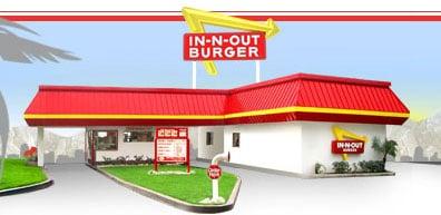 In-N-Out Burger Breakdown