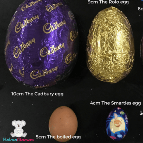 Cadbury Egg Dilation Chart