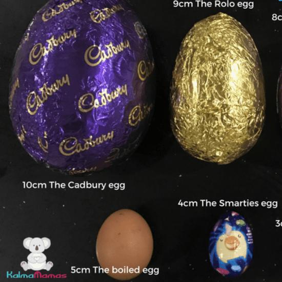 Cadbury Egg Dilation Chart